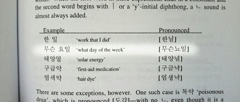 Korean pronunciation rules textbook sample