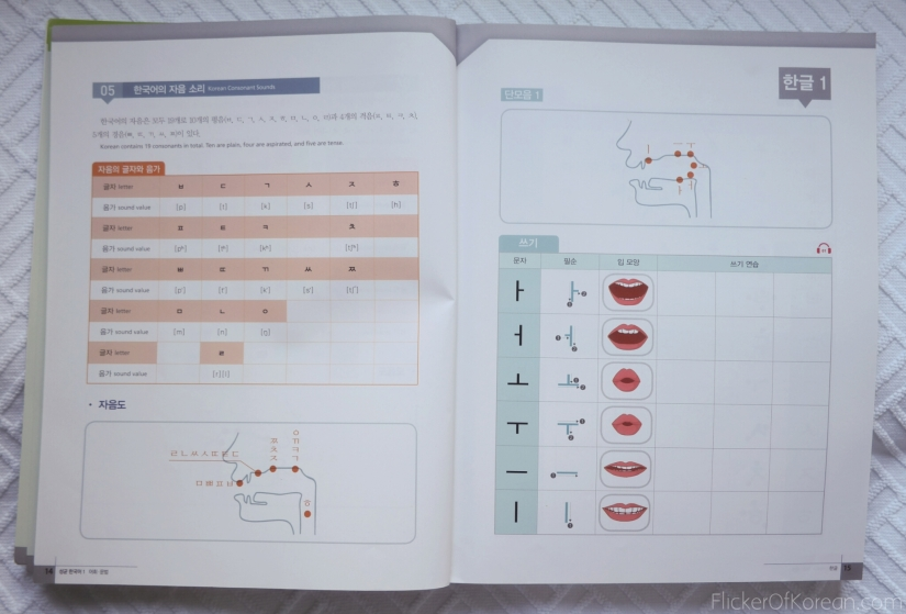 korean textbook teaches hangul